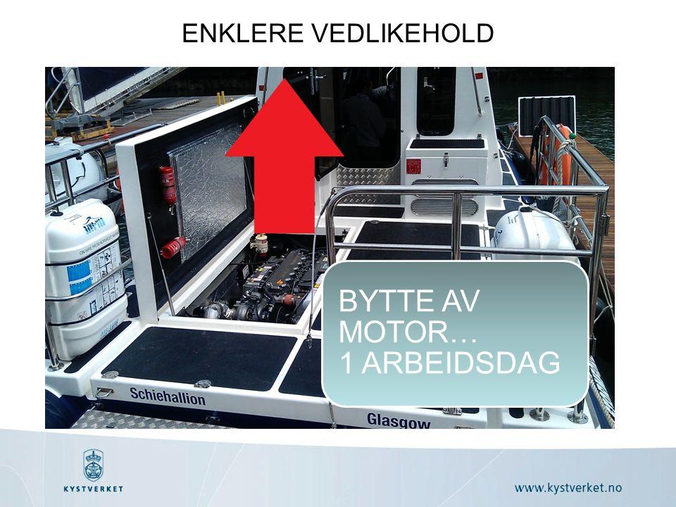 ENKLERE VEDLIKEHOLD BYTTE AV MOTOR… 1 ARBEIDSDAG
