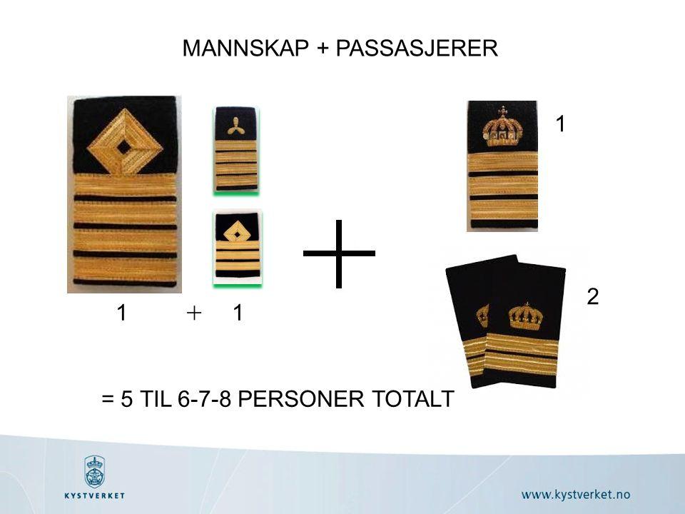 MANNSKAP + PASSASJERER 1 1 1 2 = 5 TIL 6-7-8 PERSONER TOTALT