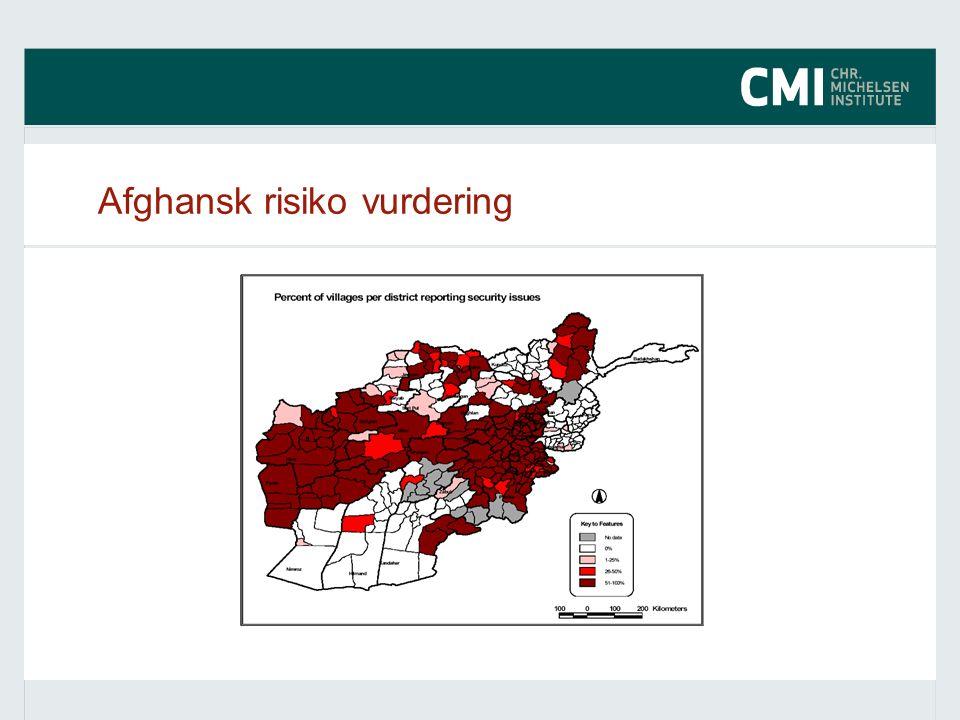 Afghansk risiko vurdering