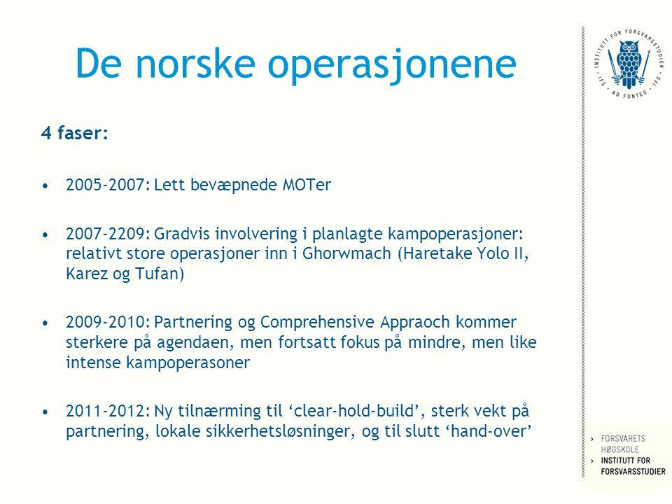 De norske operasjonene 4 faser: 2005-2007: Lett bevæpnede MOTer 2007-2209: Gradvis involvering i planlagte kampoperasjoner: relativt store operasjoner inn i Ghorwmach (Haretake Yolo II, Karez og Tufan) 2009-2010: Partnering og Comprehensive Appraoch kommer sterkere på agendaen, men fortsatt fokus på mindre, men like intense kampoperasoner 2011-2012: Ny tilnærming til 'clear-hold-build', sterk vekt på partnering, lokale sikkerhetsløsninger, og til slutt 'hand-over'