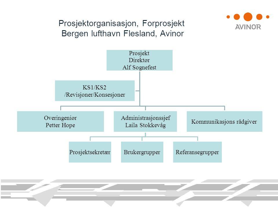 Prosjektorganisasjon, Forprosjekt Bergen lufthavn Flesland, Avinor Prosjekt Direktør Alf Sognefest Overingeniør Petter Hope Administrasjonssjef Laila