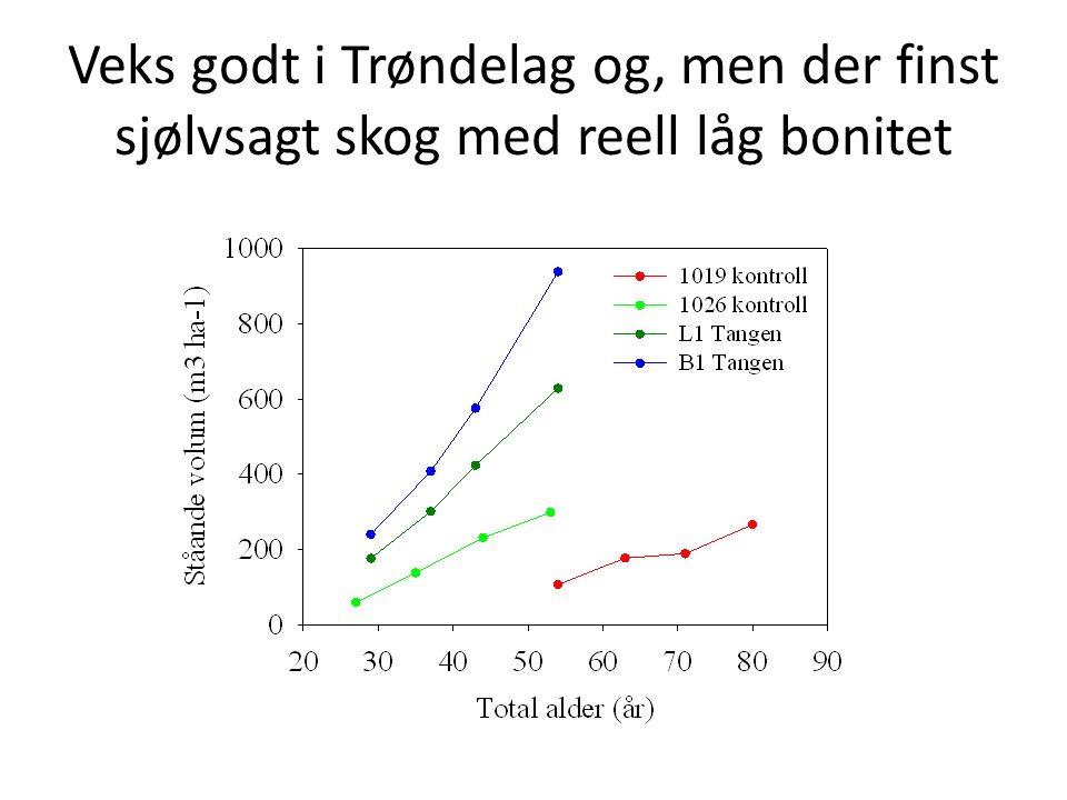 Veks godt i Trøndelag og, men der finst sjølvsagt skog med reell låg bonitet
