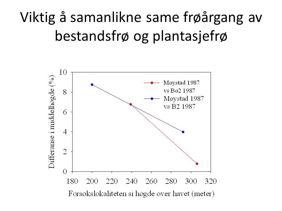 Viktig å samanlikne same frøårgang av bestandsfrø og plantasjefrø
