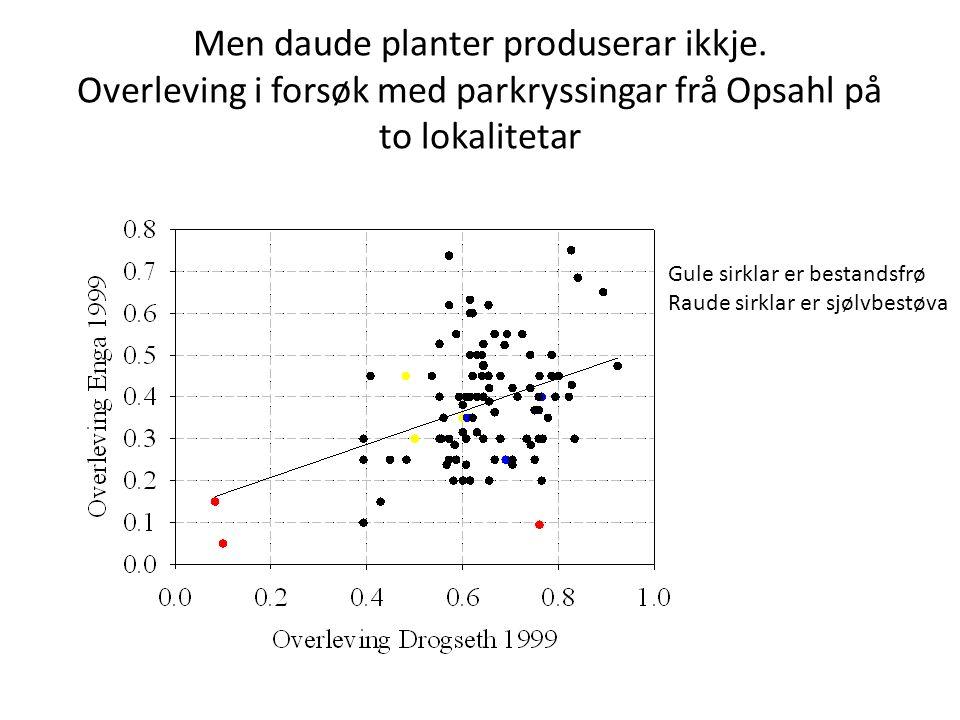 Men daude planter produserar ikkje. Overleving i forsøk med parkryssingar frå Opsahl på to lokalitetar Gule sirklar er bestandsfrø Raude sirklar er sj