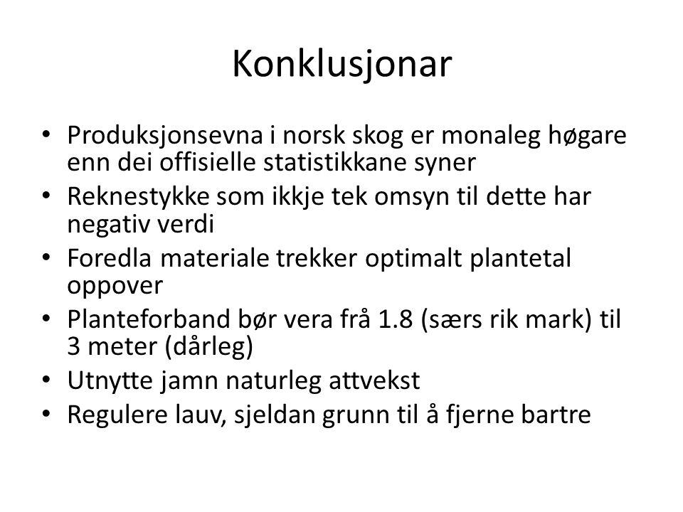 Konklusjonar Produksjonsevna i norsk skog er monaleg høgare enn dei offisielle statistikkane syner Reknestykke som ikkje tek omsyn til dette har negat