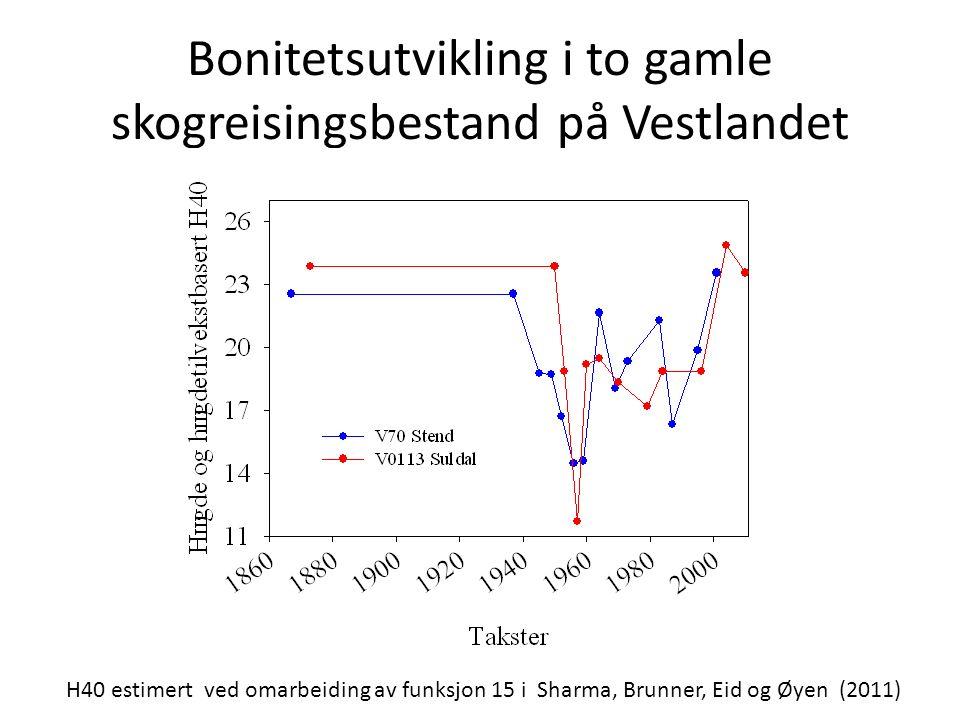 Bonitetsutvikling i to gamle skogreisingsbestand på Vestlandet H40 estimert ved omarbeiding av funksjon 15 i Sharma, Brunner, Eid og Øyen (2011)