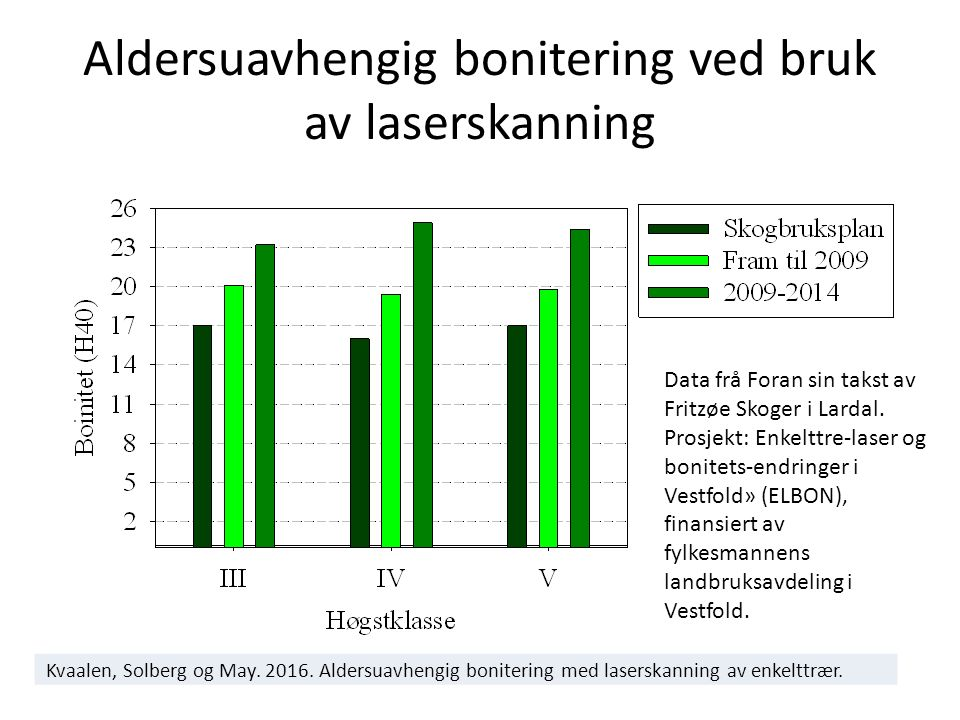 Aldersuavhengig bonitering ved bruk av laserskanning Data frå Foran sin takst av Fritzøe Skoger i Lardal. Prosjekt: Enkelttre-laser og bonitets-endrin