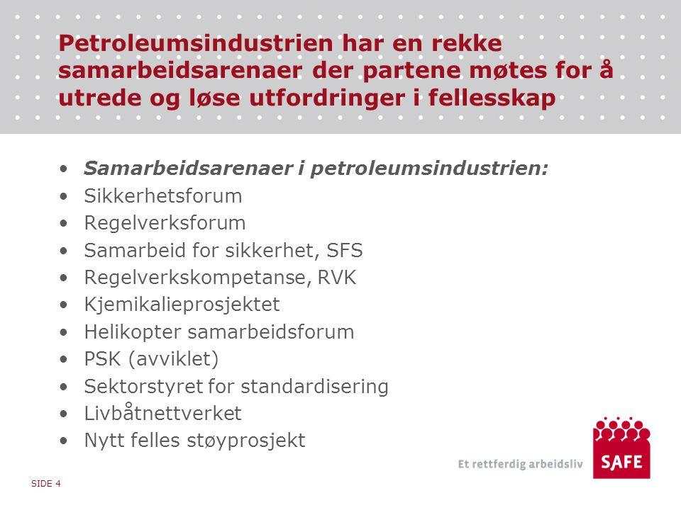 Petroleumsindustrien har en rekke samarbeidsarenaer der partene møtes for å utrede og løse utfordringer i fellesskap Samarbeidsarenaer i petroleumsindustrien: Sikkerhetsforum Regelverksforum Samarbeid for sikkerhet, SFS Regelverkskompetanse, RVK Kjemikalieprosjektet Helikopter samarbeidsforum PSK (avviklet) Sektorstyret for standardisering Livbåtnettverket Nytt felles støyprosjekt SIDE 4