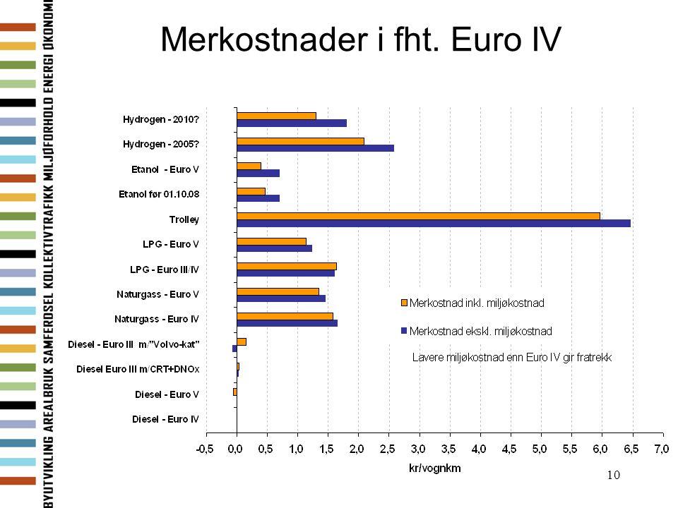 10 Merkostnader i fht. Euro IV
