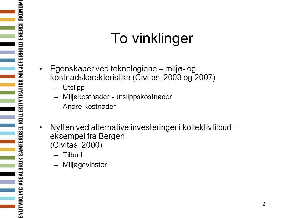 2 To vinklinger Egenskaper ved teknologiene – miljø- og kostnadskarakteristika (Civitas, 2003 og 2007) –Utslipp –Miljøkostnader - utslippskostnader –Andre kostnader Nytten ved alternative investeringer i kollektivtilbud – eksempel fra Bergen (Civitas, 2000) –Tilbud –Miljøgevinster