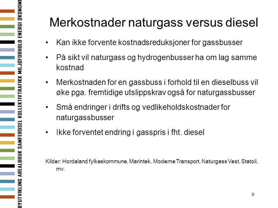 9 Merkostnader naturgass versus diesel Kan ikke forvente kostnadsreduksjoner for gassbusser På sikt vil naturgass og hydrogenbusser ha om lag samme ko