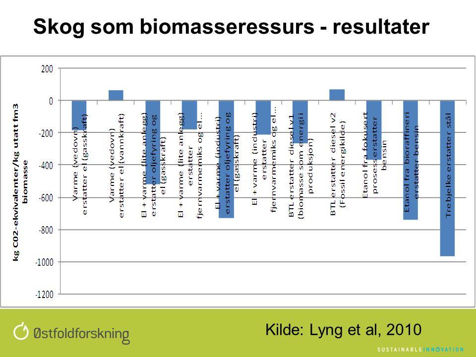 Skog som biomasseressurs - resultater Kilde: Lyng et al, 2010