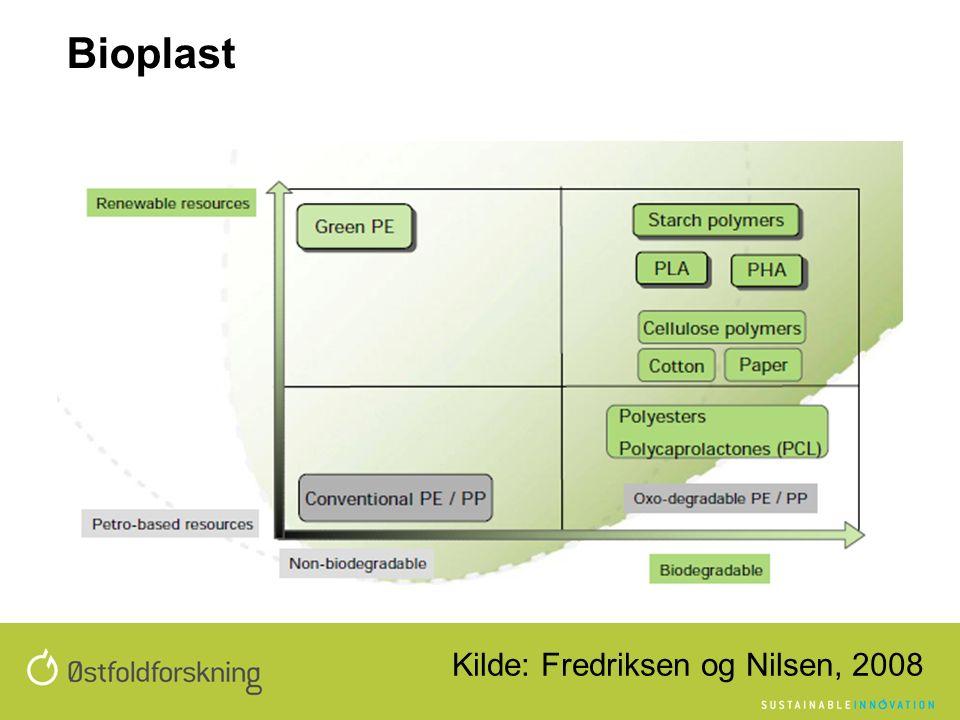 Bioplast Kilde: Fredriksen og Nilsen, 2008
