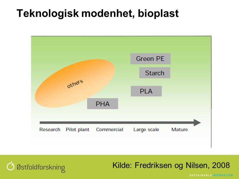 Teknologisk modenhet, bioplast Kilde: Fredriksen og Nilsen, 2008