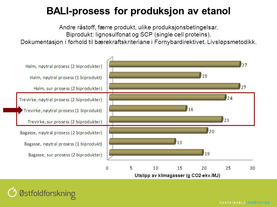 BALI-prosess for produksjon av etanol Andre råstoff, færre produkt, ulike produksjonsbetingelsar.