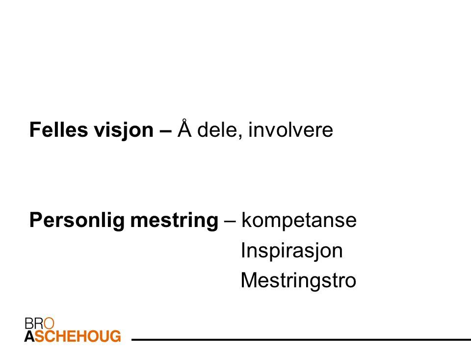 Felles visjon – Å dele, involvere Personlig mestring – kompetanse Inspirasjon Mestringstro