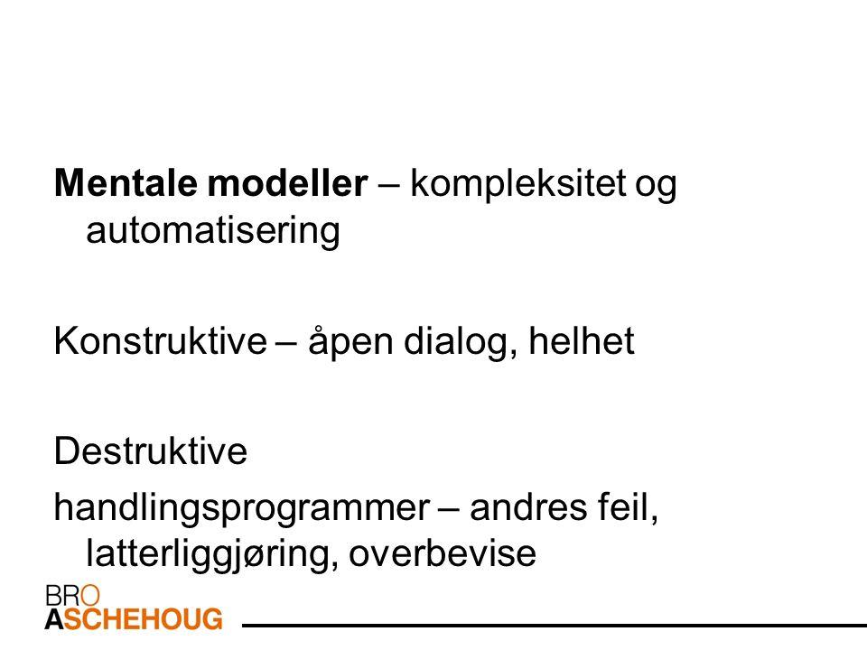 Mentale modeller – kompleksitet og automatisering Konstruktive – åpen dialog, helhet Destruktive handlingsprogrammer – andres feil, latterliggjøring, overbevise