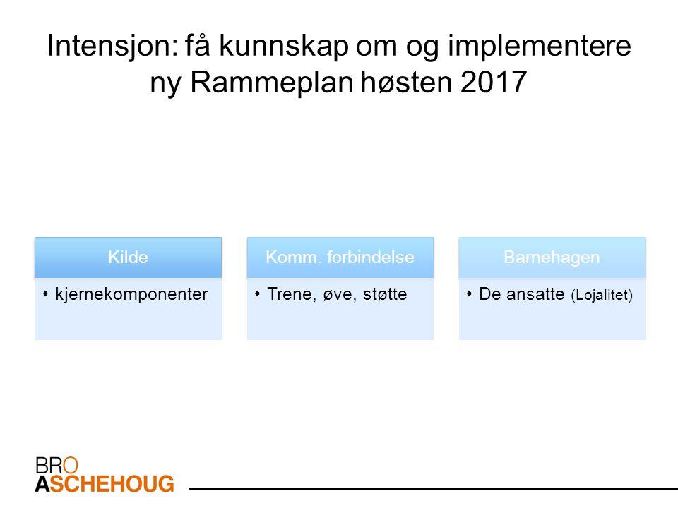 Intensjon: få kunnskap om og implementere ny Rammeplan høsten 2017 Kilde kjernekomponenter Komm.