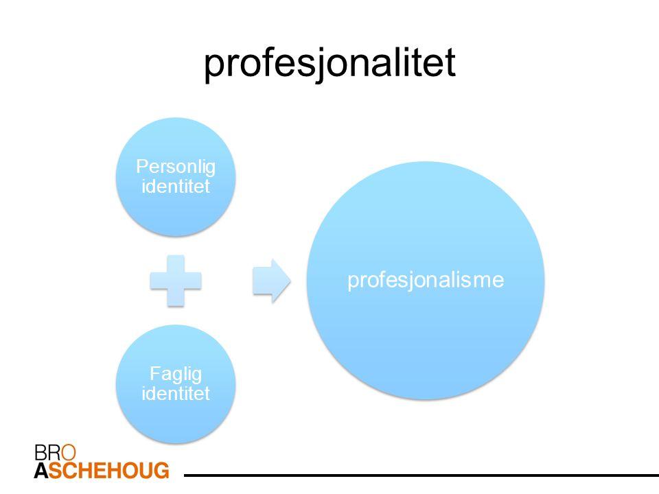 profesjonalitet Personlig identitet Faglig identitet profesjonalisme