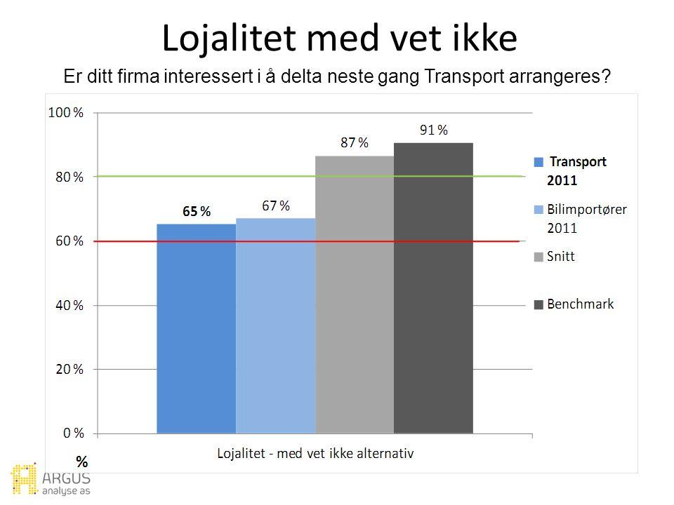 Lojalitet med vet ikke Er ditt firma interessert i å delta neste gang Transport arrangeres