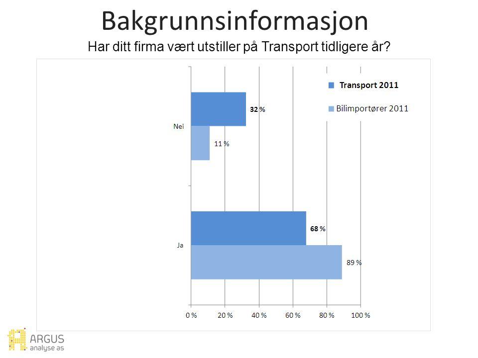 Hvordan fikk du kjennskap til at Transport 2011 skulle arrangeres.