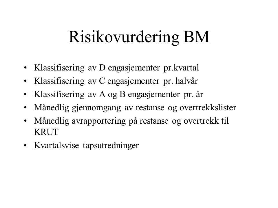 Risikovurdering BM Klassifisering av D engasjementer pr.kvartal Klassifisering av C engasjementer pr. halvår Klassifisering av A og B engasjementer pr