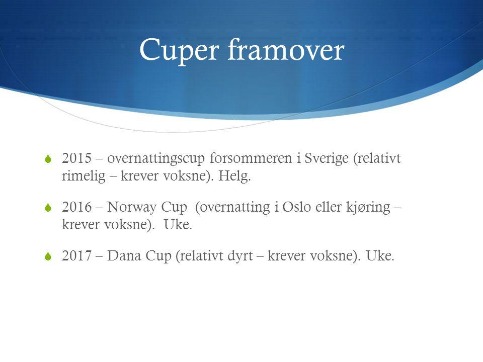 Cuper framover  2015 – overnattingscup forsommeren i Sverige (relativt rimelig – krever voksne).