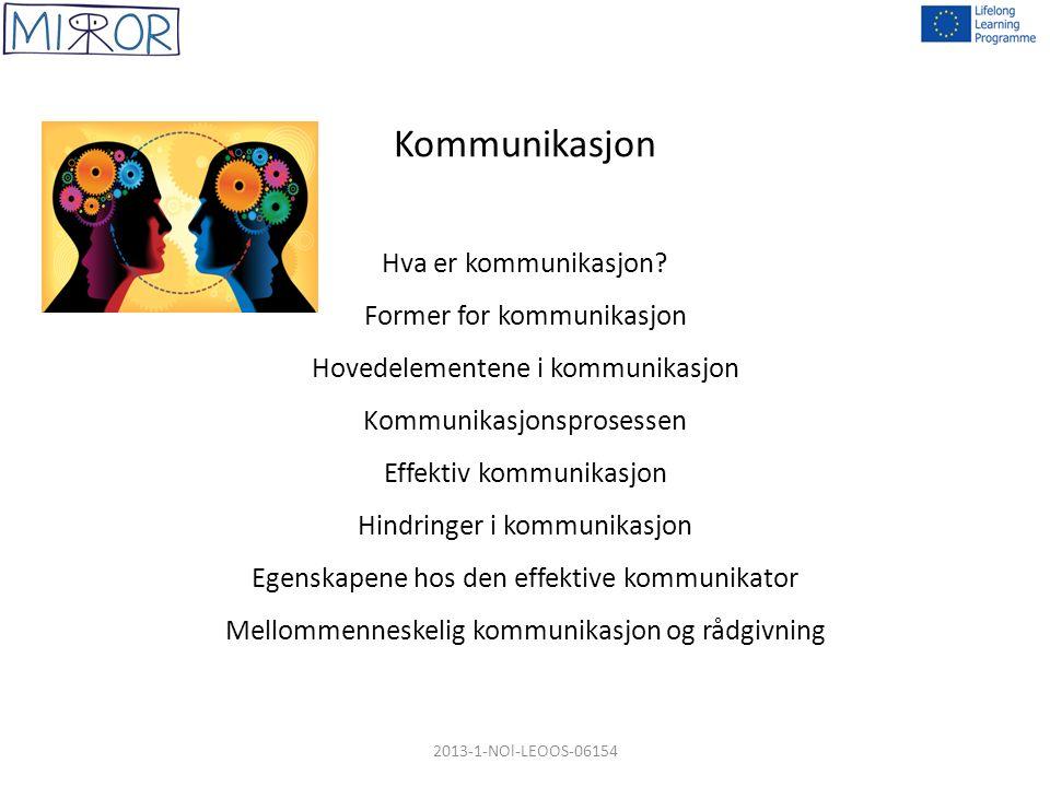 Kommunikasjon Hva er kommunikasjon? Former for kommunikasjon Hovedelementene i kommunikasjon Kommunikasjonsprosessen Effektiv kommunikasjon Hindringer