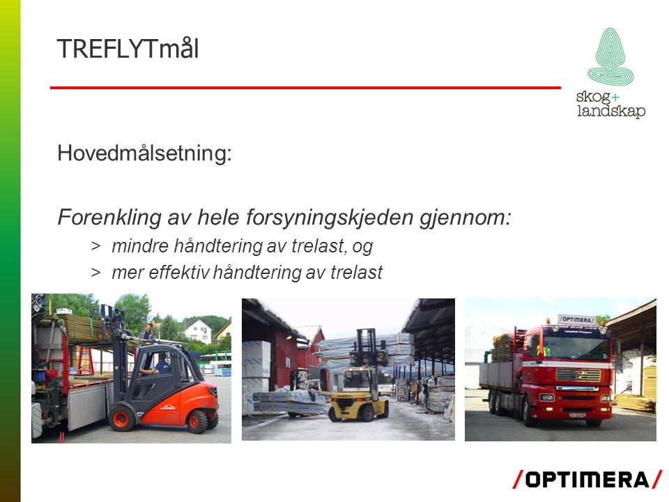TREFLYTdelmål >økt kvalitet for produkter og service >reduserte logistikkostnader >redusert miljøpåvirkning >økt gjennomstrømmingshastighet