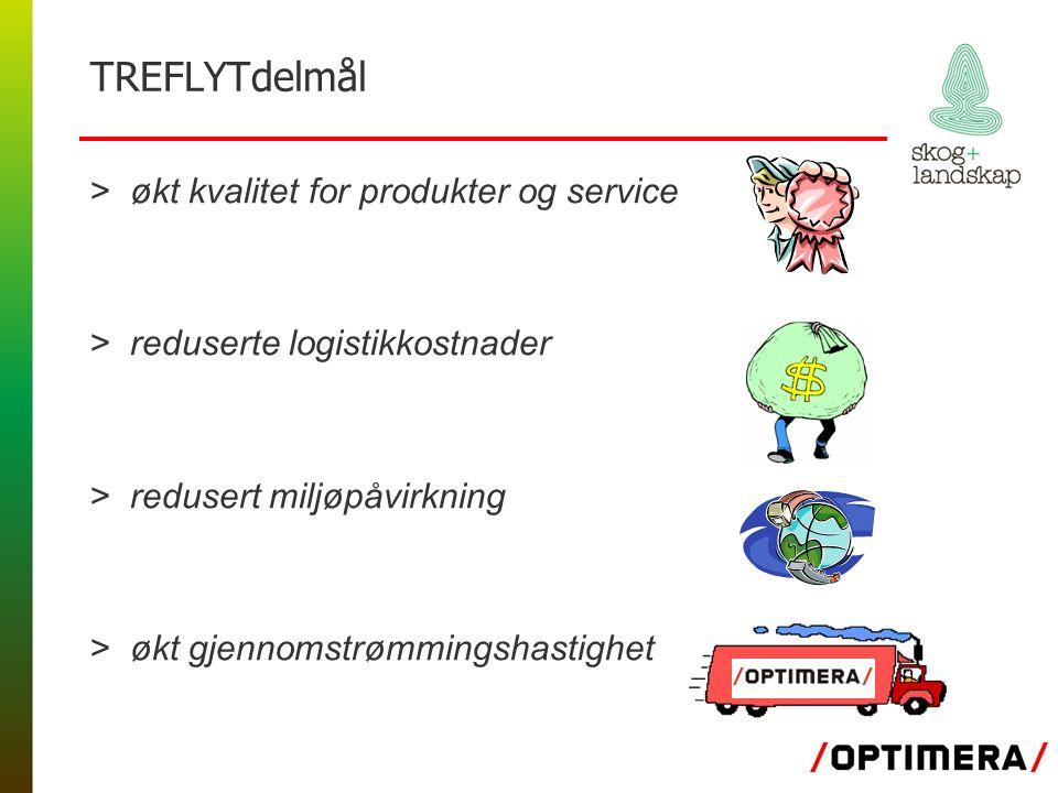 TREFLYTorganisering >Styringsgruppe: >tre personer fra Optimera (inkludert leder Bård Strand Jacobsen) >to personer fra Skog og landskap >Prosjektgruppe: >fire (fem) personer fra Optimera >en (to) person(er) fra Skog og landskap >Prosjektleder: >Erlend Y.