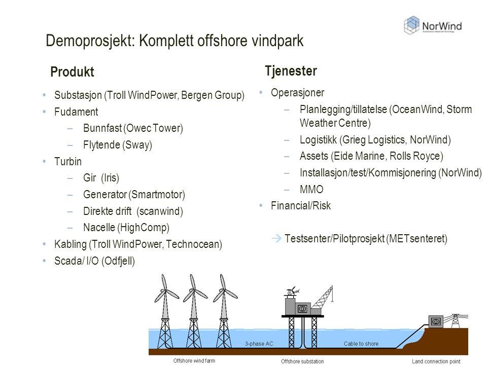 Demoprosjekt: Komplett offshore vindpark Produkt Substasjon (Troll WindPower, Bergen Group) Fudament –Bunnfast (Owec Tower) –Flytende (Sway) Turbin –Gir (Iris) –Generator (Smartmotor) –Direkte drift (scanwind) –Nacelle (HighComp) Kabling (Troll WindPower, Technocean) Scada/ I/O (Odfjell) Tjenester Operasjoner –Planlegging/tillatelse (OceanWind, Storm Weather Centre) –Logistikk (Grieg Logistics, NorWind) –Assets (Eide Marine, Rolls Royce) –Installasjon/test/Kommisjonering (NorWind) –MMO Financial/Risk  Testsenter/Pilotprosjekt (METsenteret)