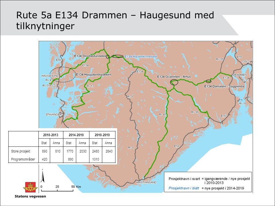 Rute 5a E134 Drammen – Haugesund med tilknytninger 2010-20132014-20192010-2019 StatAnnaStatAnnaStatAnna Store prosjekt6906101770203024602640 Programområder420 890 1310