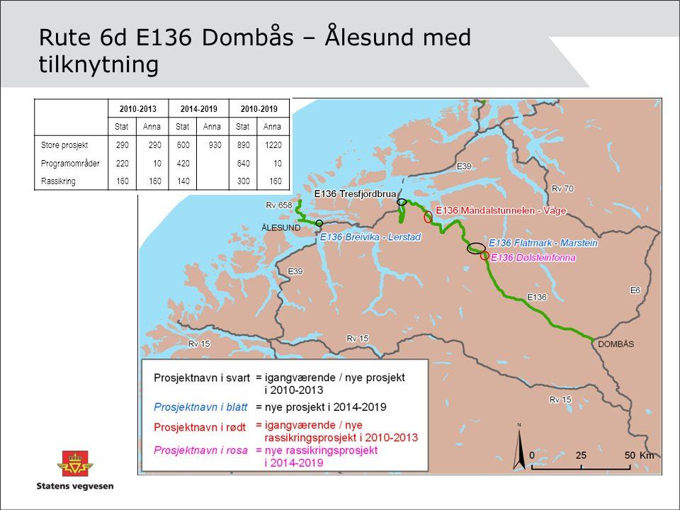 Rute 6d E136 Dombås – Ålesund med tilknytning 2010-20132014-20192010-2019 StatAnnaStatAnnaStatAnna Store prosjekt290 6009308901220 Programområder22010420 64010 Rassikring160 140 300160