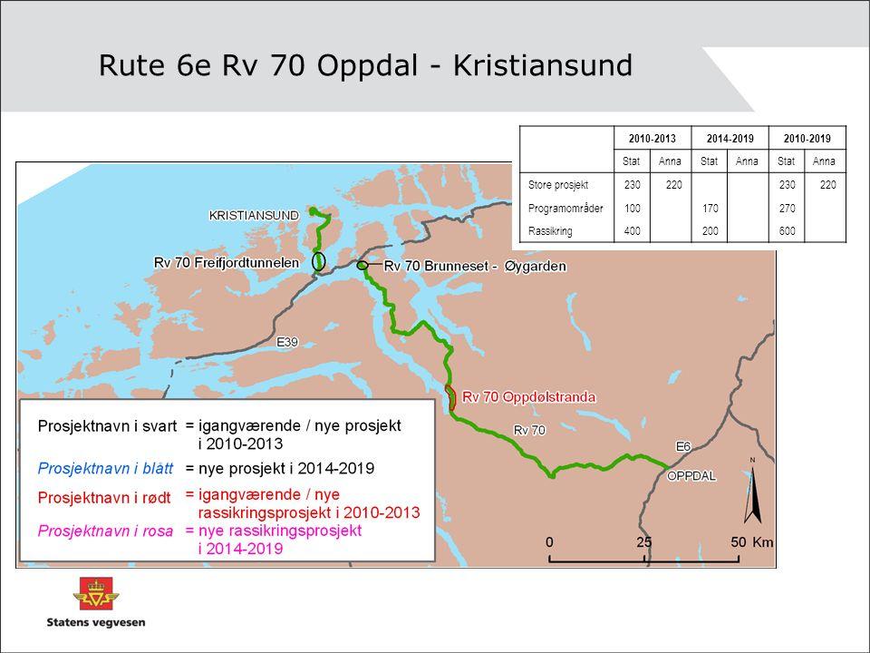 Rute 6e Rv 70 Oppdal - Kristiansund 2010-20132014-20192010-2019 StatAnnaStatAnnaStatAnna Store prosjekt230220 230220 Programområder100 170 270 Rassikring400 200 600