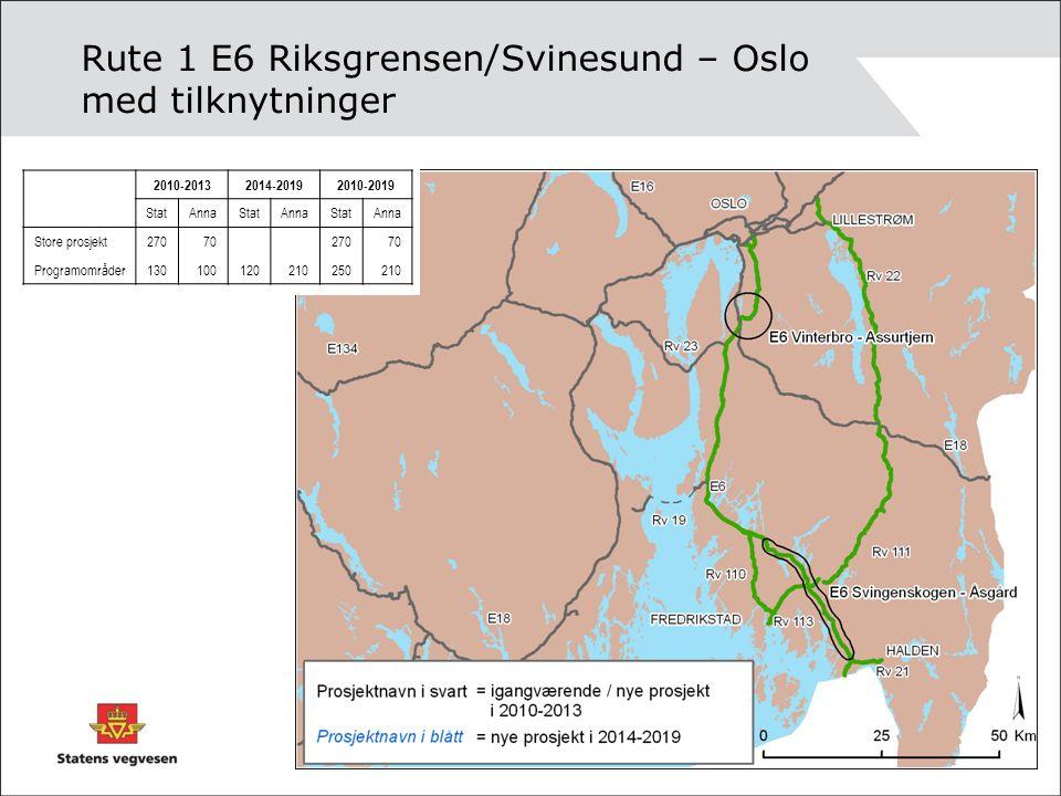 Rute 1 E6 Riksgrensen/Svinesund – Oslo med tilknytninger 2010-20132014-20192010-2019 StatAnnaStatAnnaStatAnna Store prosjekt27070 27070 Programområder130100120210250210