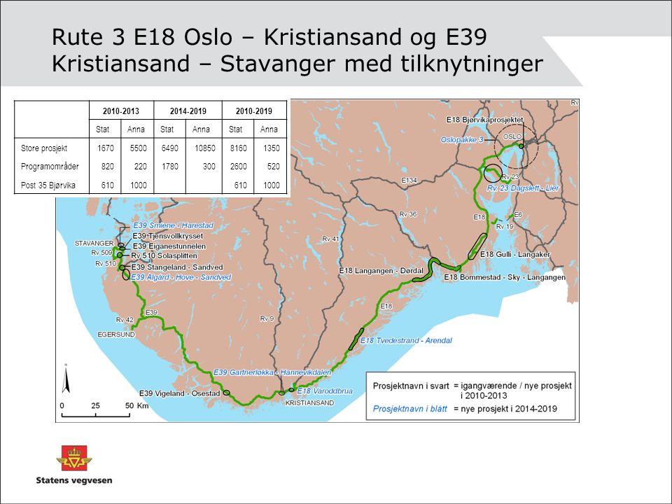 Rute 3 E18 Oslo – Kristiansand og E39 Kristiansand – Stavanger med tilknytninger 2010-20132014-20192010-2019 StatAnnaStatAnnaStatAnna Store prosjekt1670550064901085081601350 Programområder82022017803002600520 Post 35 Bjørvika6101000 6101000