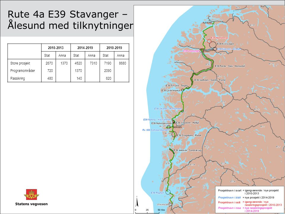 Rute 7 E6 Trondheim – Fauske med tilknytninger 2010-20132014-20192010-2019 StatAnnaStatAnnaStatAnna Store prosjekt10801110272097038002080 Programområder550201140 169020 Rassikring100 120 220