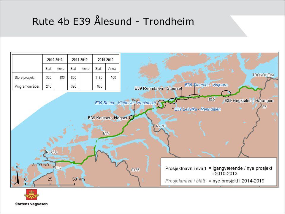 Rute 4b E39 Ålesund - Trondheim 2010-20132014-20192010-2019 StatAnnaStatAnnaStatAnna Store prosjekt320100860 1180100 Programområder240 390 630