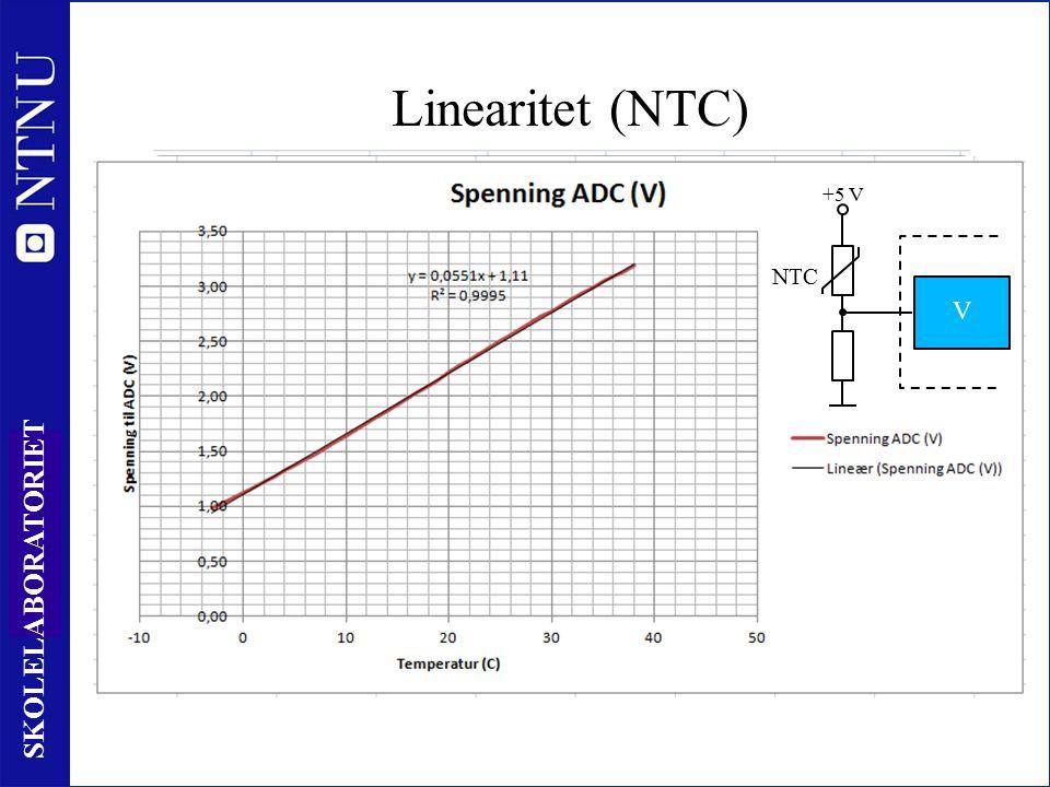 27 SKOLELABORATORIET Linearitet (NTC) NTC Temperatur ˚C Resistans Ohm V NTC +5 V