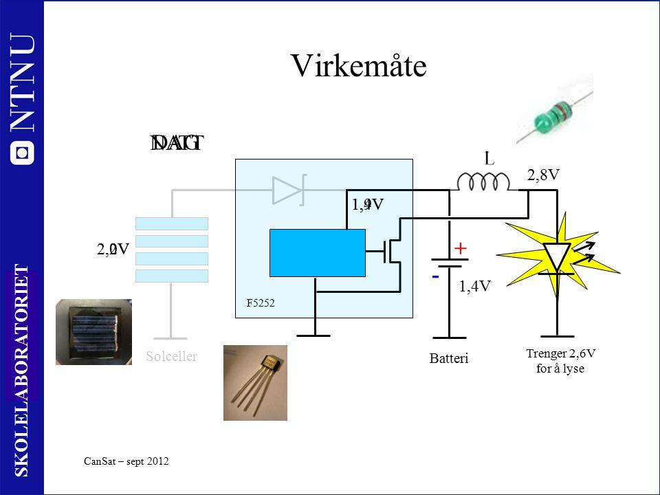 7 SKOLELABORATORIET Solceller - + Virkemåte CanSat – sept 2012 DAG 2,2V 1,4V Trenger 2,6V for å lyse F5252 Batteri 1,9V NATT 1,4V 2,8V 0V