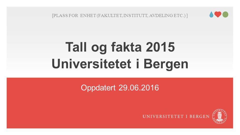 Tall og fakta 2015 Universitetet i Bergen Oppdatert 29.06.2016 Her kan du skrive enhet/tilhørighet.