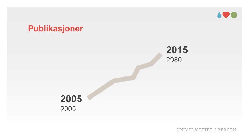 Publikasjoner UNIVERSITETET I BERGEN 2015 2980 2005
