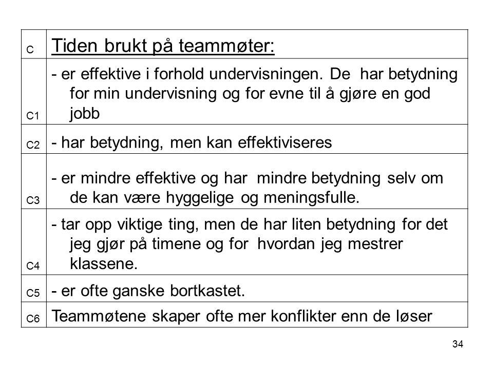 34 C Tiden brukt på teammøter: C1 - er effektive i forhold undervisningen.