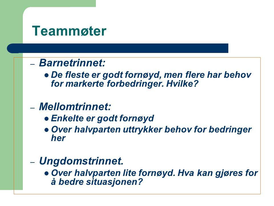 35 Teammøter – Barnetrinnet: De fleste er godt fornøyd, men flere har behov for markerte forbedringer.