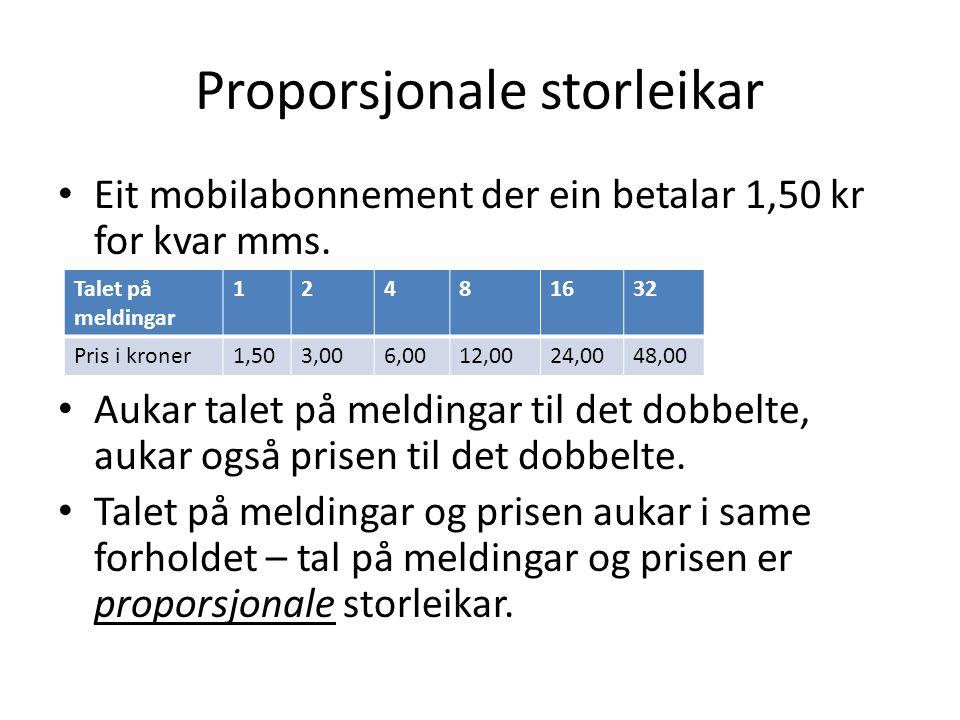 Proporsjonale storleikar Eit mobilabonnement der ein betalar 1,50 kr for kvar mms. Aukar talet på meldingar til det dobbelte, aukar også prisen til de