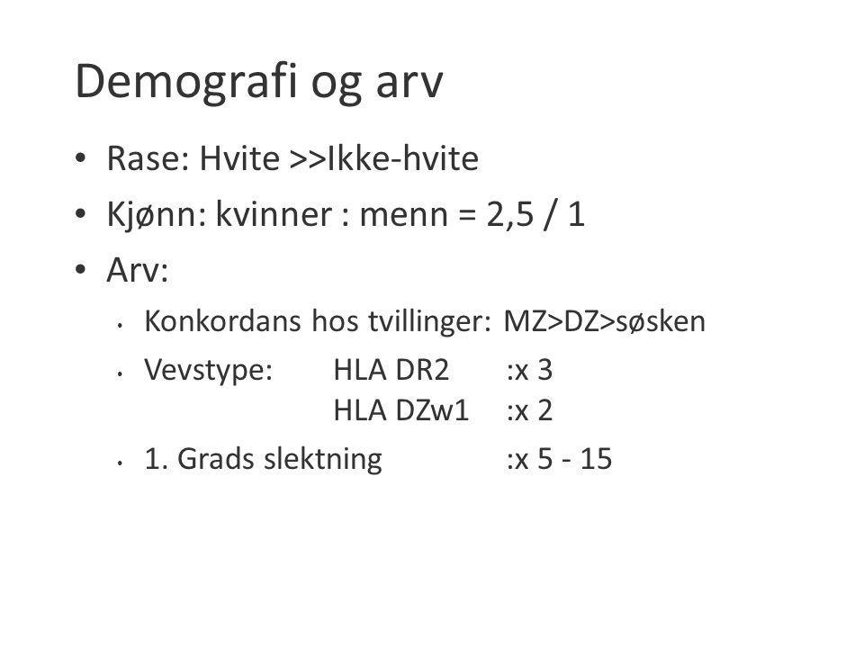 Demografi og arv Rase: Hvite >>Ikke-hvite Kjønn: kvinner : menn = 2,5 / 1 Arv: Konkordans hos tvillinger: MZ>DZ>søsken Vevstype: HLA DR2 :x 3 HLA DZw1