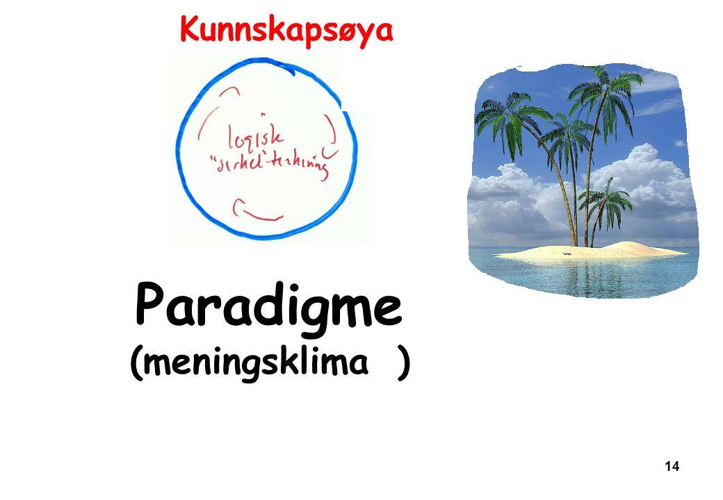 14 Paradigme (meningsklima) Kunnskapsøya