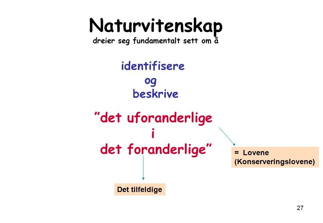 27 Naturvitenskap dreier seg fundamentalt sett om å identifisere og beskrive det uforanderlige i det foranderlige = Lovene (Konserveringslovene) Det tilfeldige