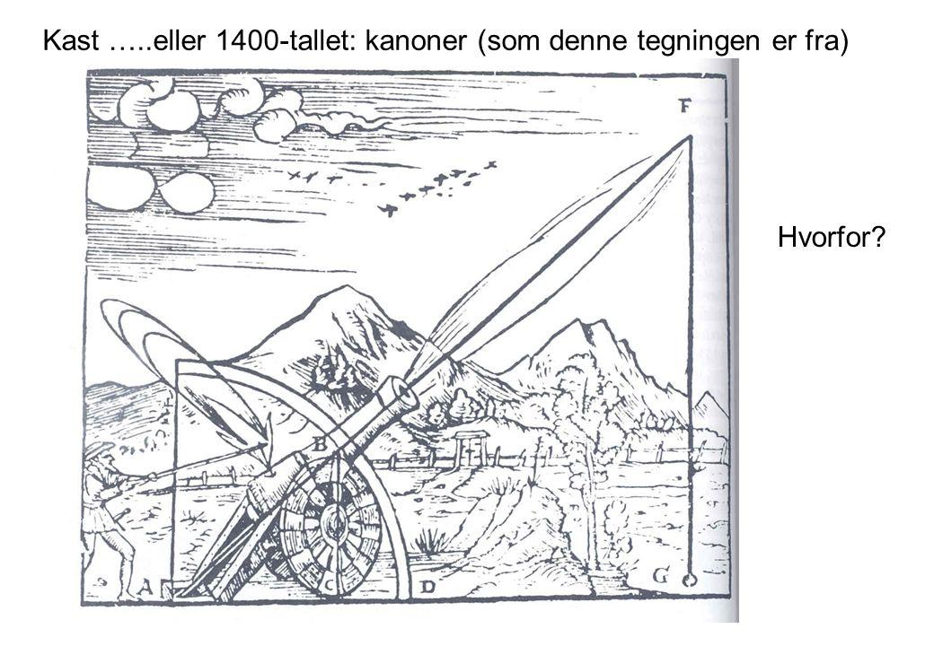 Kast …..eller 1400-tallet: kanoner (som denne tegningen er fra) Hvorfor