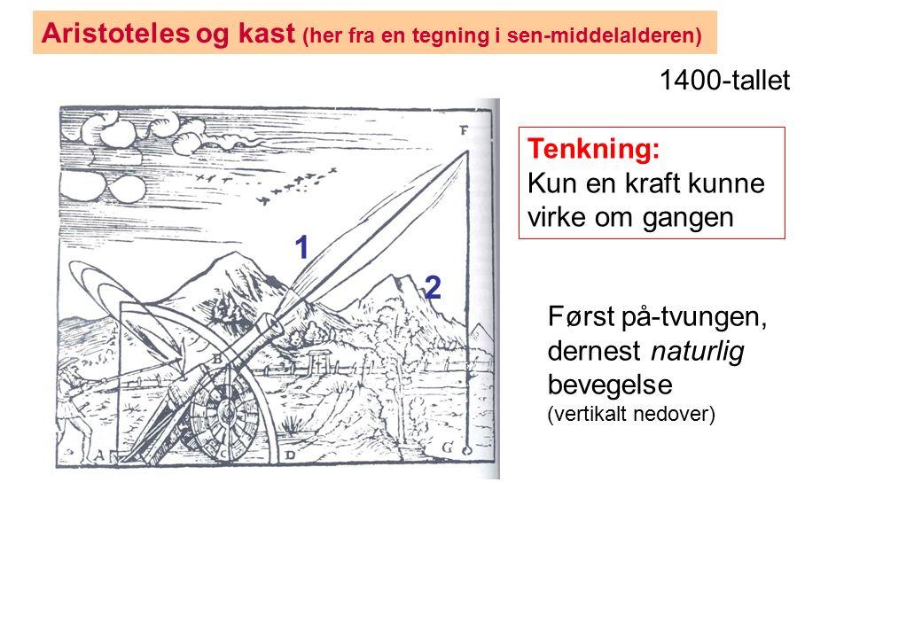 Tenkning: Kun en kraft kunne virke om gangen 1 2 Først på-tvungen, dernest naturlig bevegelse (vertikalt nedover) Aristoteles og kast (her fra en tegning i sen-middelalderen) 1400-tallet